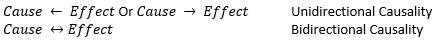 Unidirectional causality & bidirectional causality