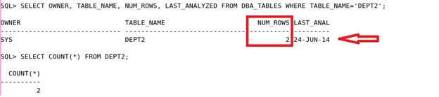 select owner table_name num_rows last_analyzed from dba_tables