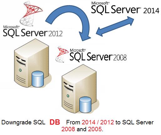 Sql-Server-Downgrade-Advisor