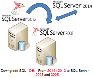 how to downgrade Sql Server database to lower versions