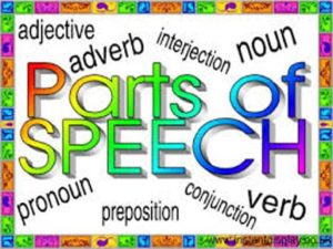 How to Teach Parts of Speech_Nouns Pronouns Verbs Adverbs Adjectives Prepositions Conjunctions Interjections