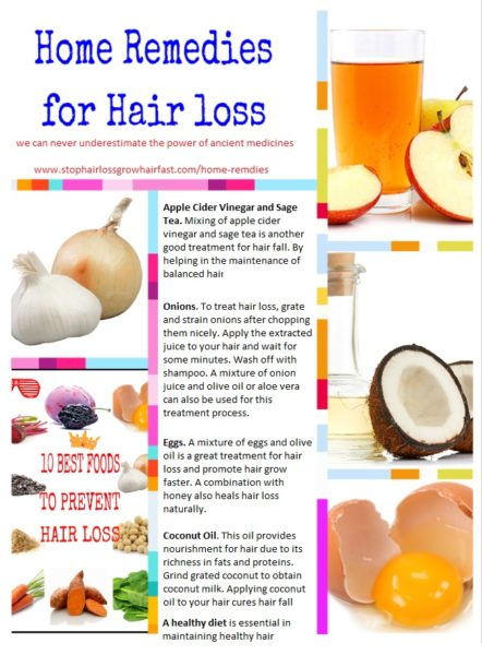 Remedies To Prevent Hair Loss Literacybase